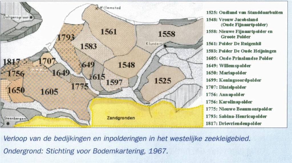 De jaartallen van het droogmalen.  Foto: Collectie Ties Steehouwer © Internetbode
